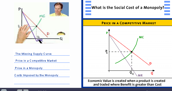 Ap Microeconomics  U2013 Melamed Academy